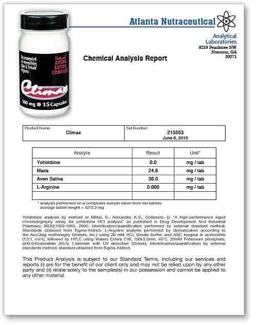Climax Lab Report