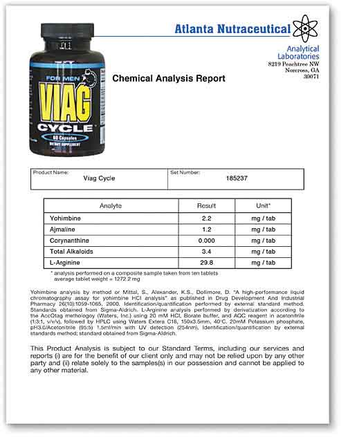 Viag Cycle Lab Report